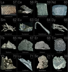 Rare Earth Metals Europium